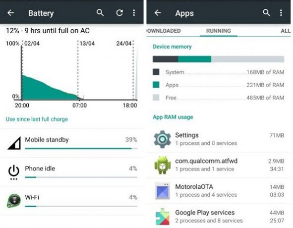 apps running in background android 1 e1531151713917 - Possible reasons that make your smartphone slow