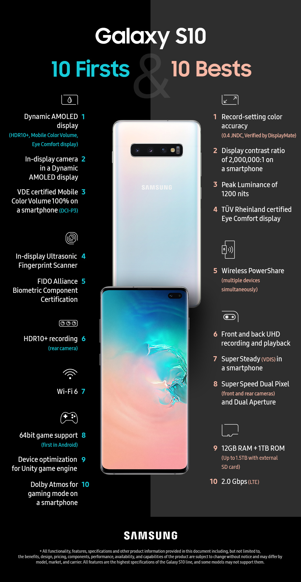 Galaxy-S10-First-Best_Infographic