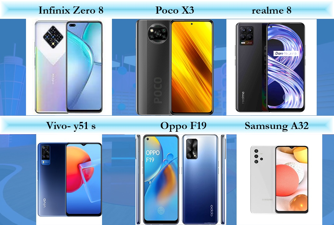 Artwork - These Smartphones Give a Bang for Your Buck Under PKR 40,000/-?